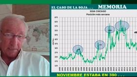 Enrique Erize calcula que la soja tocará los 550 dólares o más entre mayo y julio