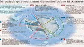 El continente Antártico
