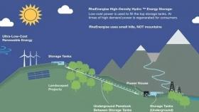 Las colinas británicas pronto podrían estar generando electricidad