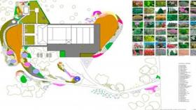Tutorial: planos de jardinería para proyectos de paisajismo en 7 pasos
